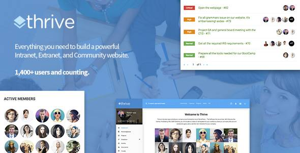 WordPress主题 Thrive 响应式内部网络和社区BuddyPress主题[更新至v2.1.7]